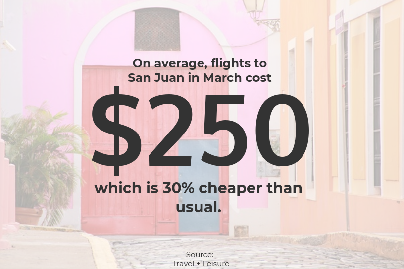 cost of flights to San Juan